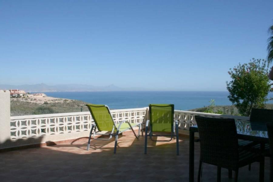 Gran alacant,Alicante,España,1 Dormitorio Bedrooms,1 BañoBathrooms,Bungalow,25418