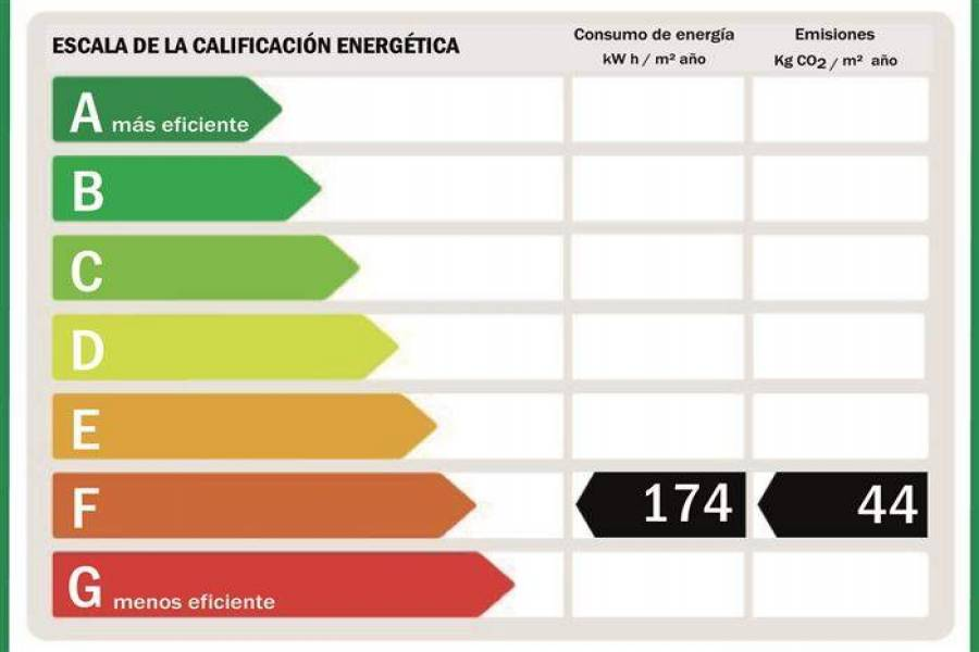 Ondara,Alicante,España,4 Bedrooms Bedrooms,3 BathroomsBathrooms,Apartamentos,30562