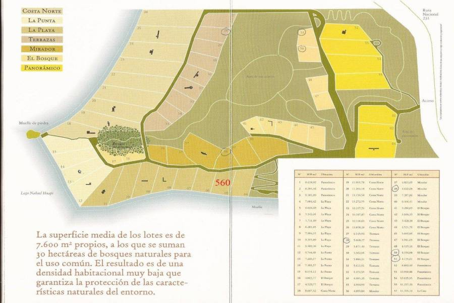 Villa La Angostura,Neuquén,Argentina,6 Bedrooms Bedrooms,4 BathroomsBathrooms,Casas,Muelle de Piedra,Av Arrayanes,5296